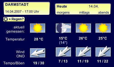 weather_140407.png